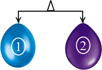 This figure shows the balance of balloons – Choice C