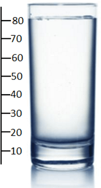 This image show the capacity of water glass – Choice D