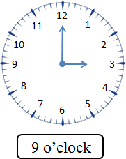 This image of clock get the time – Choice B