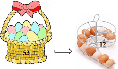 This diagram shows the eggs in basket