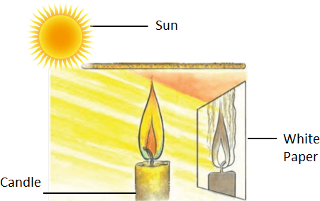 The image of a place burning candle in the sun