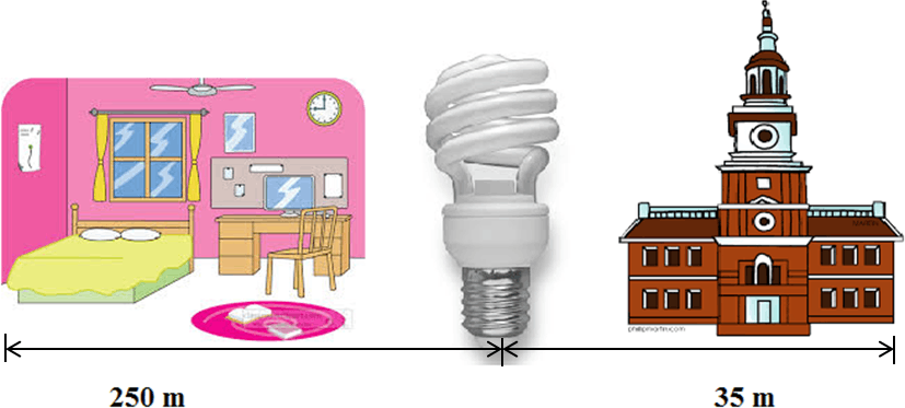 Diagram of the room, lamp, and the house