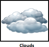 shows The image of clouds