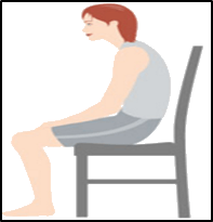 These images represent various posture – Choice B