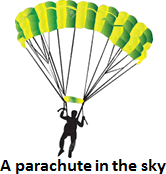 The image of a parachute in the sky