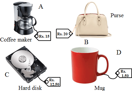 Images of Anupama's items