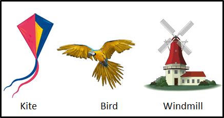 The image of kite, bird and windmill