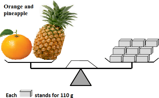Figure of the orange and pineapple weight with boxes