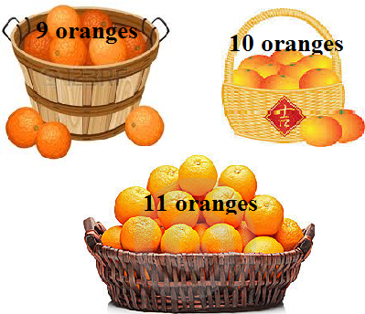 4 basket of oranges are given