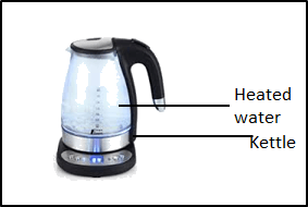 The image is kettle with heated water