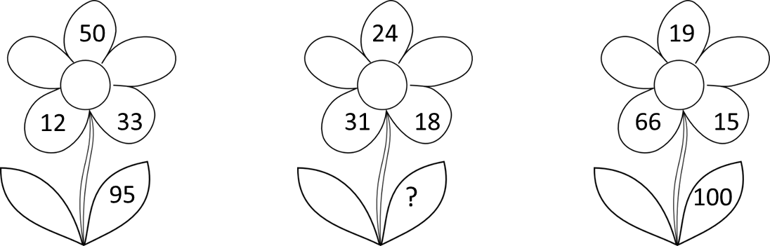 This image shows the three flowers