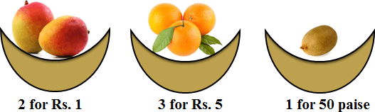 images of basket of fruits with his cost