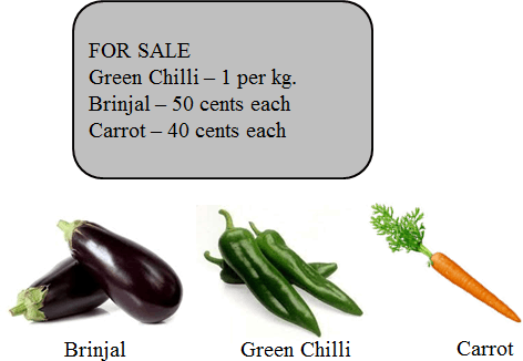 Images of vegetables bought by Ashok