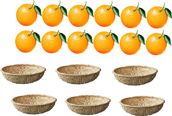 12 oranges and 6 baskets