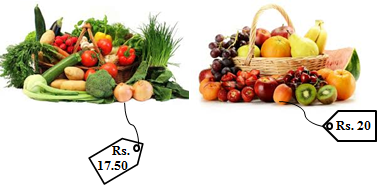 The images of the vegetables and the fruits with cost