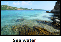 The image of sea water