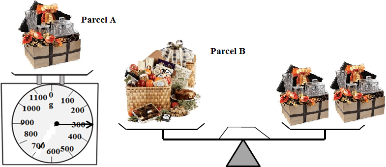 The image of two parcels, parcel A and parcel B