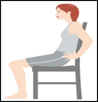 These images represent various posture – Choice A