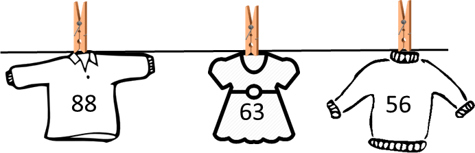Image shows the group of clothes in number – Choice C