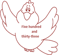 The bird is having numbers written in words – Choice C
