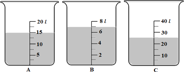 Image of the beaker A, B, and C containing water.