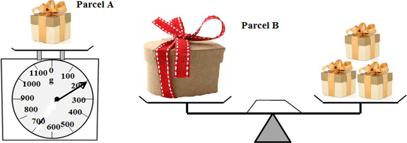 Image of a parcel A and parcel B