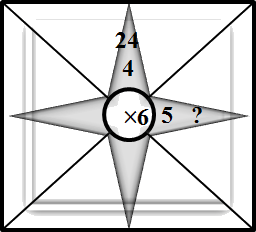 A star inside a rectangle with numerial figures like 6