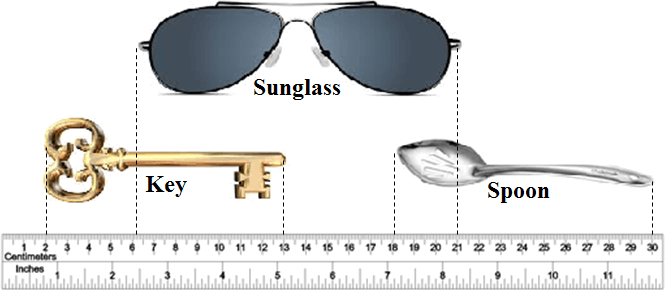 the picture of items in the sunglass, key, and spoon
