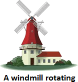The image of a windmill rotating