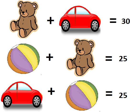 Teddy bear, car and balls price are given.