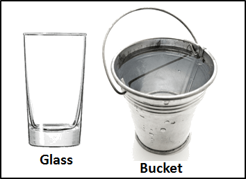 This figure define bucket and glass