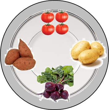 Image of the vegetables on the plate