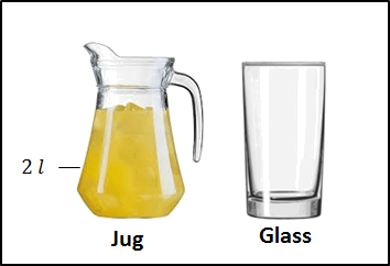 This figure is 2 litre juice jug and mug