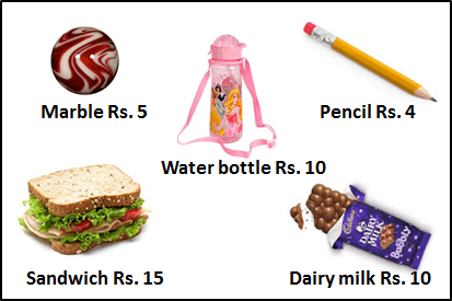In this figure represents many items with its amount