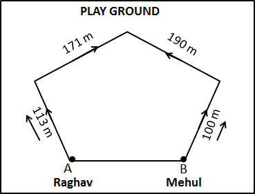 This figure represents playground of Raghav and Mehul