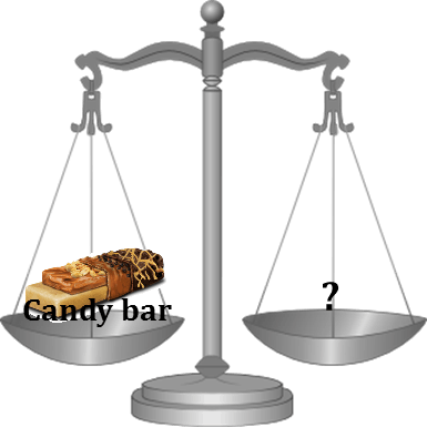 Diagram shows the weights of candy bar