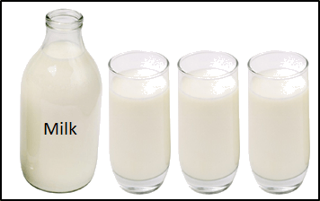 This figure represents a bottle containing 750 ml of milk