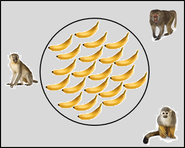 The image of three monkeys and bananas