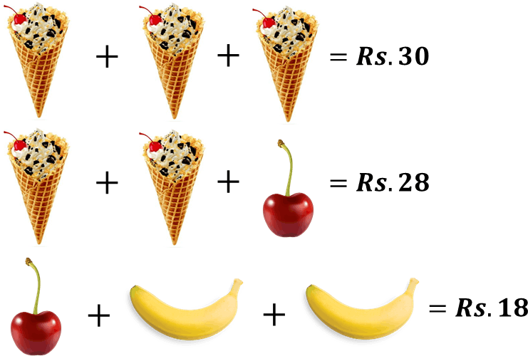 Image shows the cost of ice-cream, cherry and banana