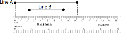 This figure defines line A and line B