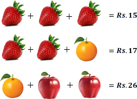 this figure defines cost of strawberry, orange and apple