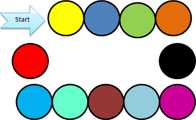 Colourful circles with start point given