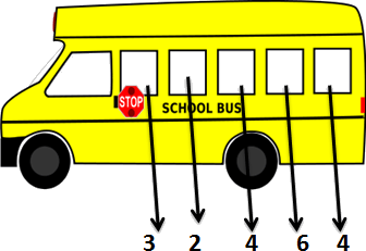 Find total passengers in bus