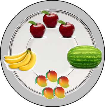 The image of the fruits on the plate – Fraction of apples