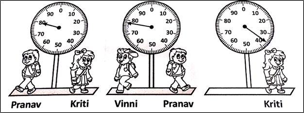 Weight of Pranav, Kriti and Vinni