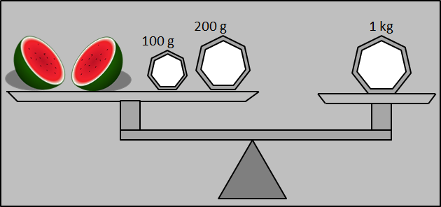 This figure defines two pieces watermelons from the market