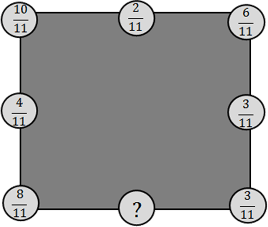 This figure shows the square on each side has the fractions