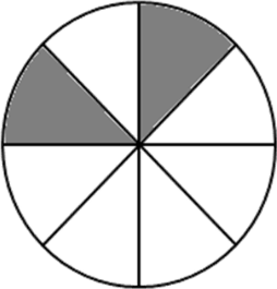 This image shows the circle with shaded part – Choice A