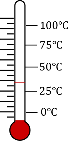 Thermometer reading while measuring human body temp. – Choice B
