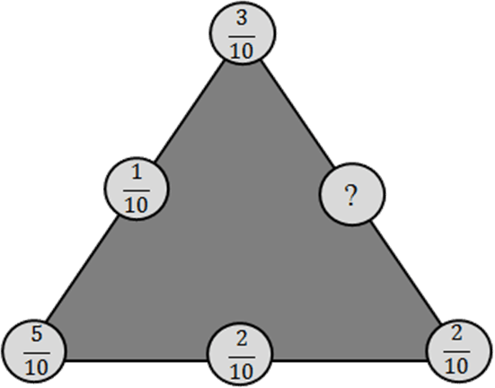 This figure shows the triangle on each side has the fractions